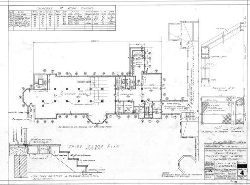 csh: blueprints – kentucky historic institutions